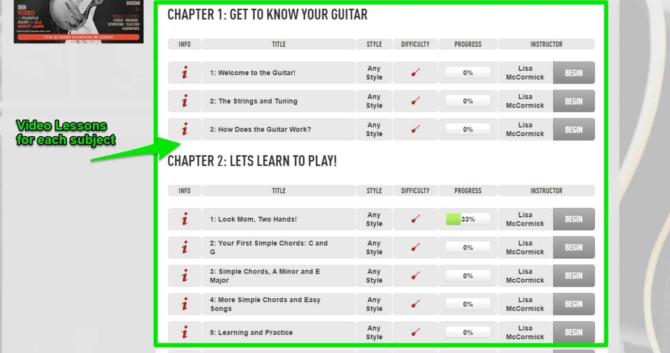Online Guitar Lessons That Work - Our Guitar Tricks Review