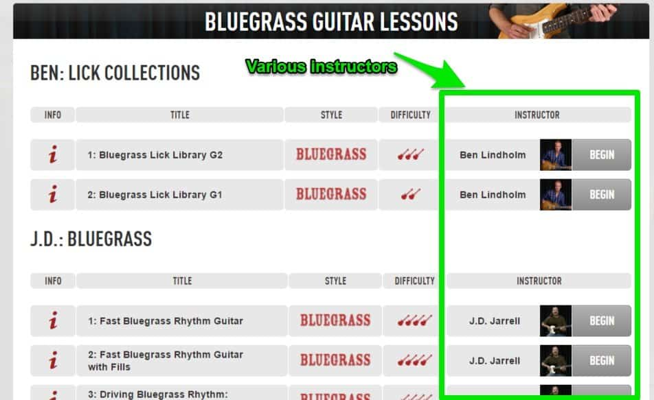 guitar tricks bluegrass