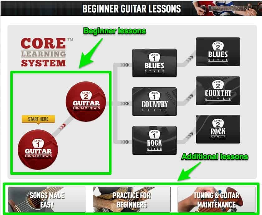 guitartricks_beginner_Lessons