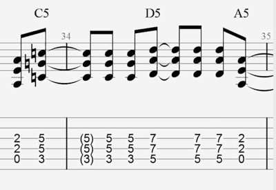 Chords into tabs example