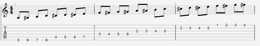 chromatic scale TAB