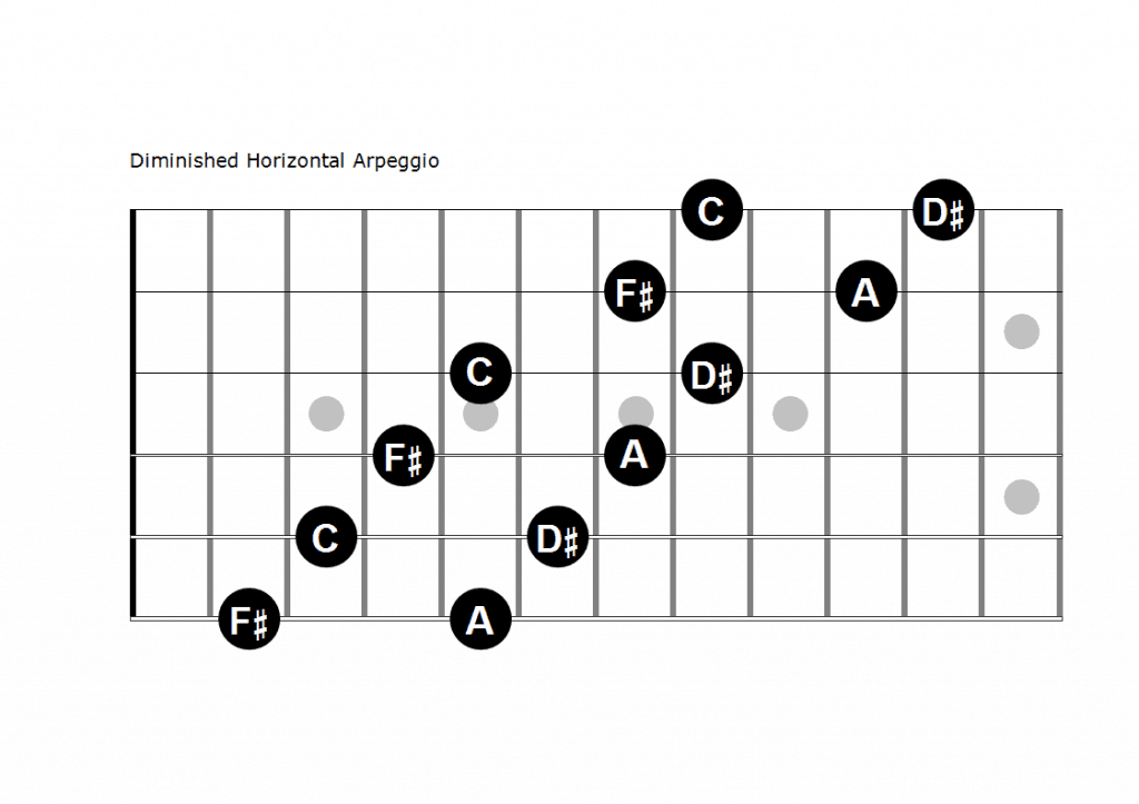 pic of diminished horizontal arpeggio