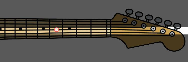 tuning b string