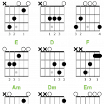 Essential Open Chords for Beginners.