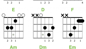 Open Major Minor Chords in Portrait