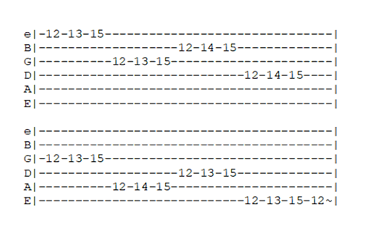 string skipping tab.v1
