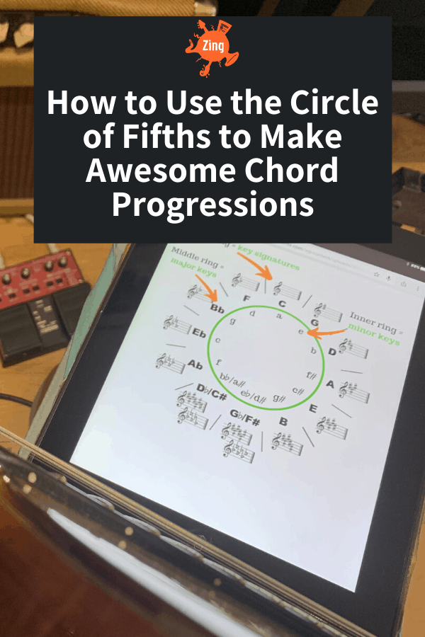 How to Use the Circle of Fifths to Make Awesome Chord Progressions