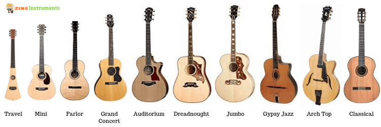 Acoustic Guitar Sizes - ALL