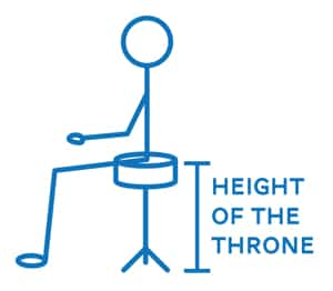Stool height at the throne
