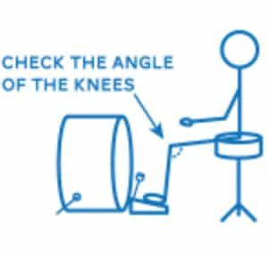 check angle of knees
