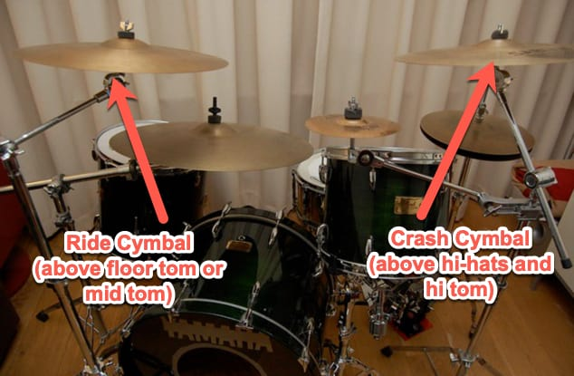 positioning of ride and crash cymbals