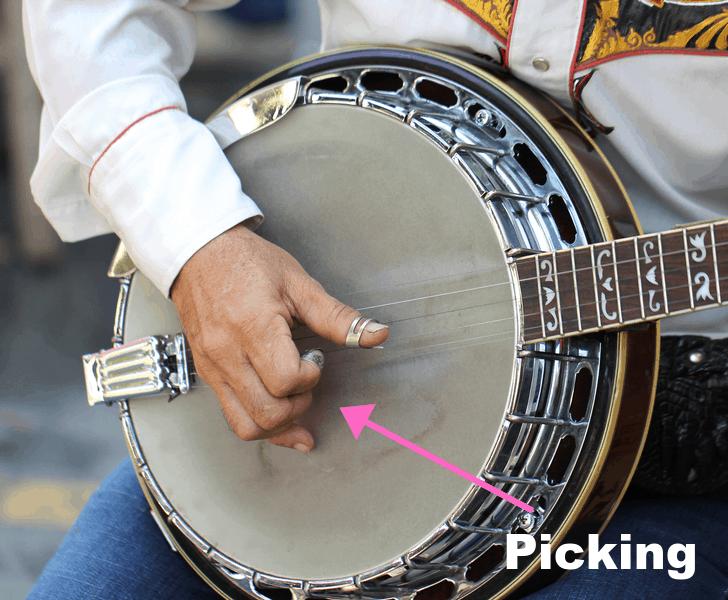 Banjo Picking