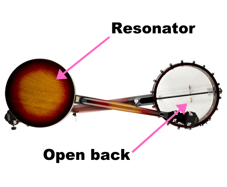 resonator vs open back