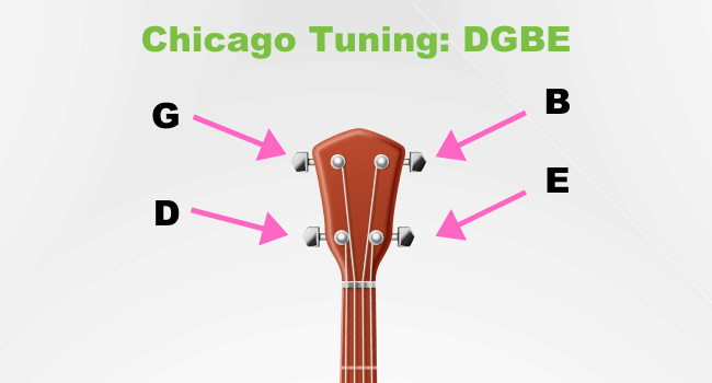 Chicago Tuning DGBE