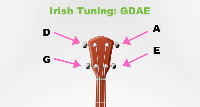 Irish Tuning GDAE