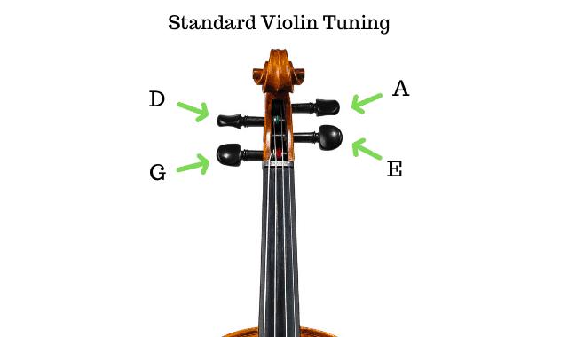 Standard Violin Tuning