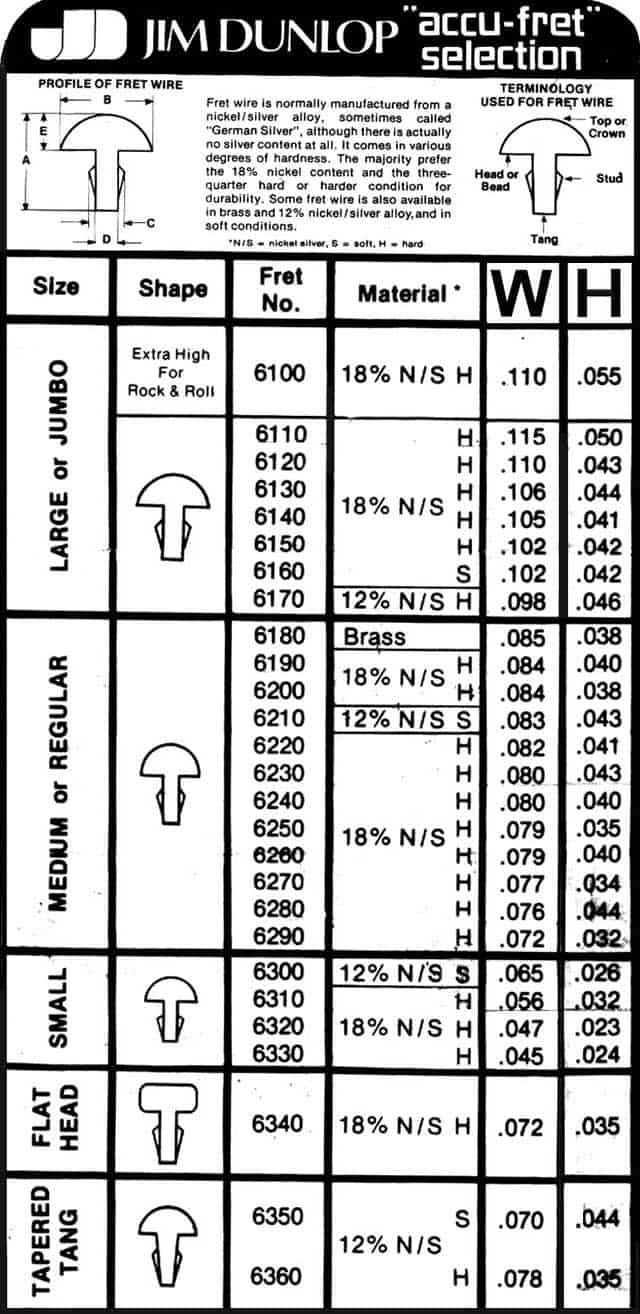 dunlop fret wire chart