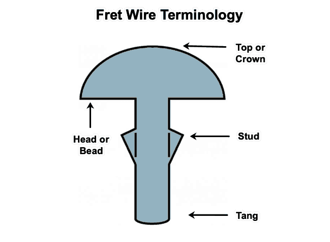 fret wire terminology