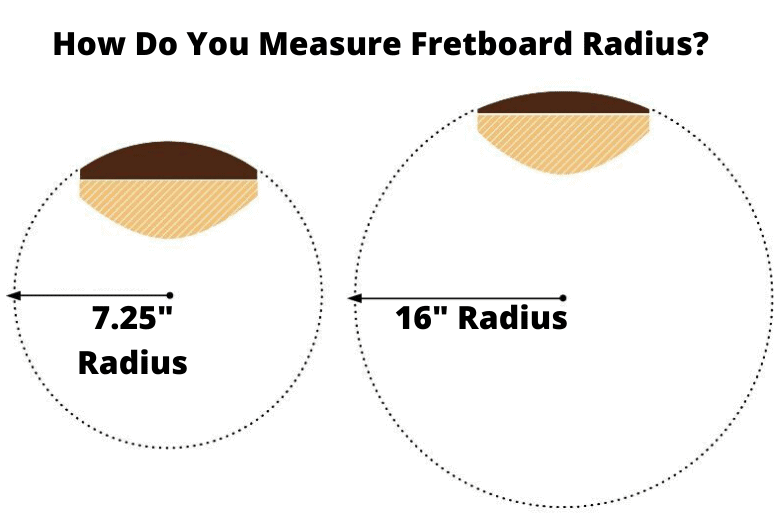 How Do You Measure Fretboard Radius_