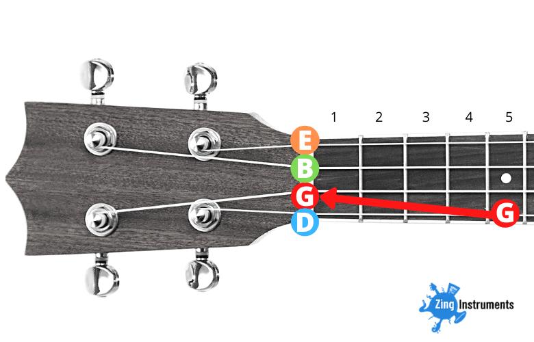Baritone ukulele standard tuning - step 1