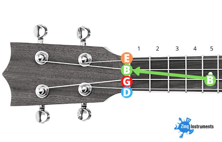 Baritone ukulele standard tuning - step 2