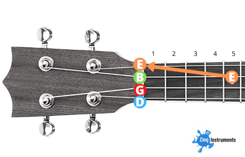 Baritone ukulele standard tuning - step 3