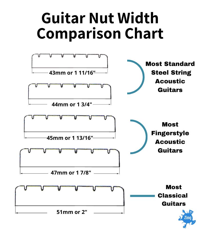 Guitar Nut Width Comparison Guide