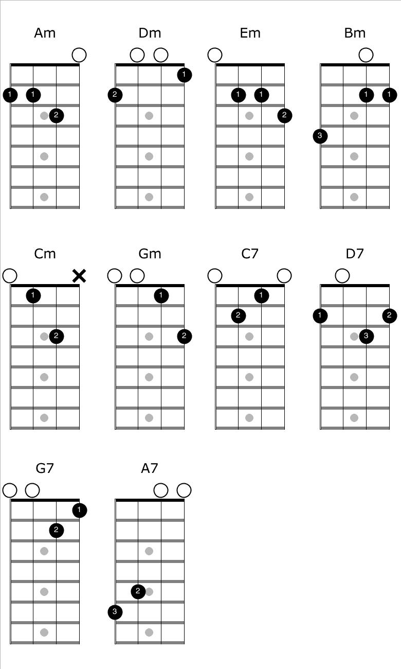 Mandolin Minor and Seventh Chords
