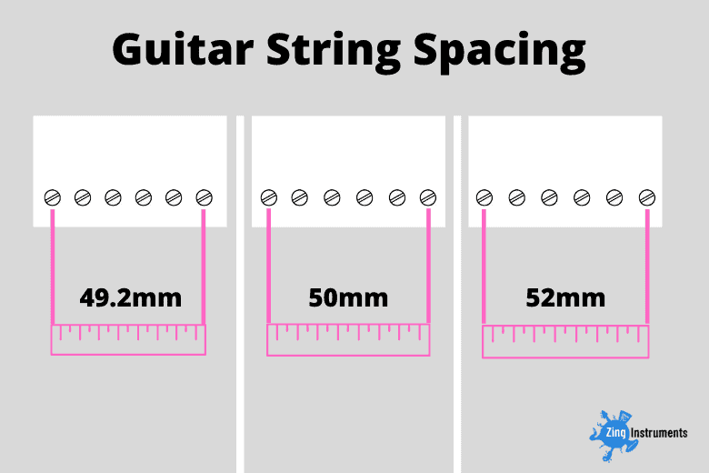 String spacing above pole pieces in guitar humbucker pickup