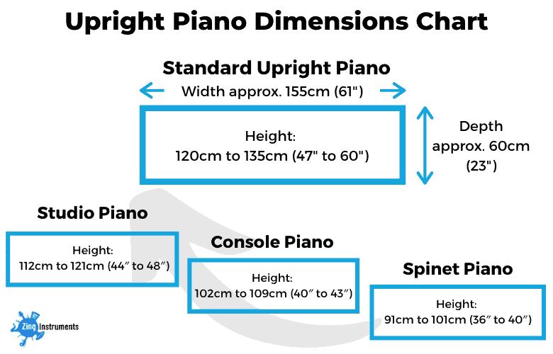 Upright Piano Dimensions Chart