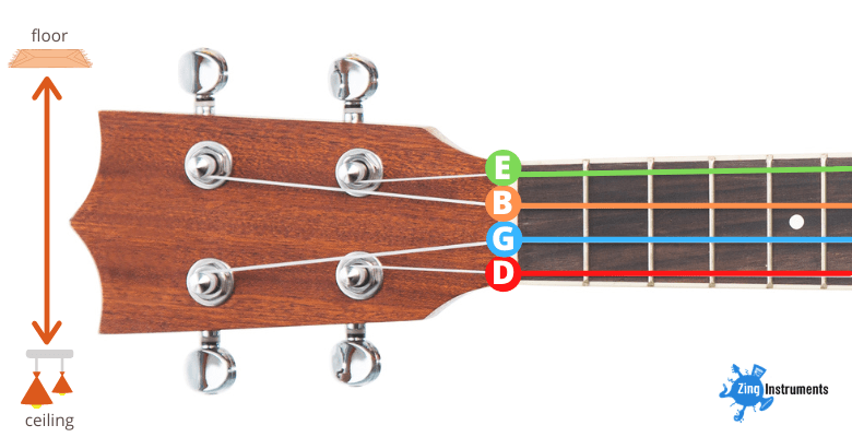 baritone ukulele string notes