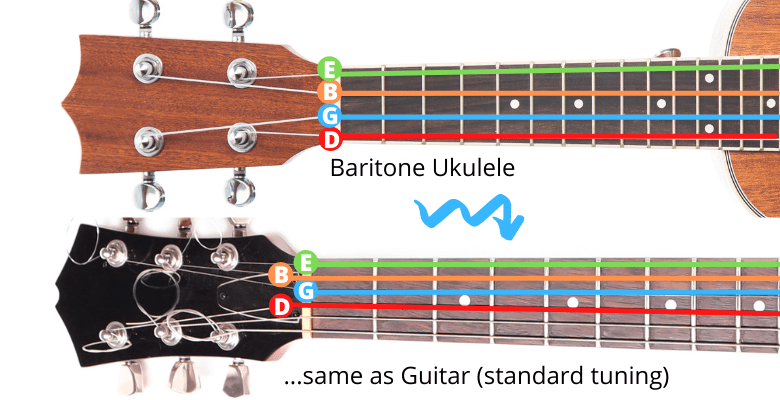baritone ukulele tuning same as guitar