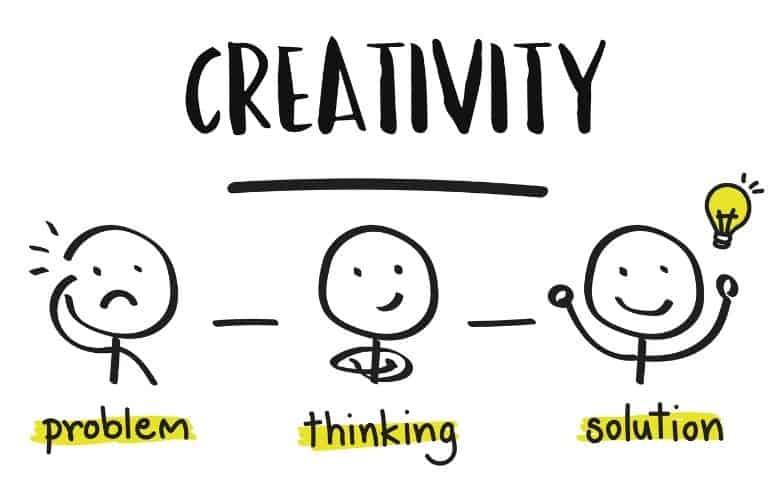 creativity stickman