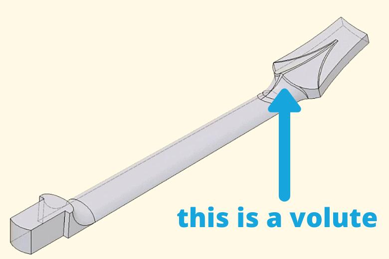 diagram showing a guitar volute
