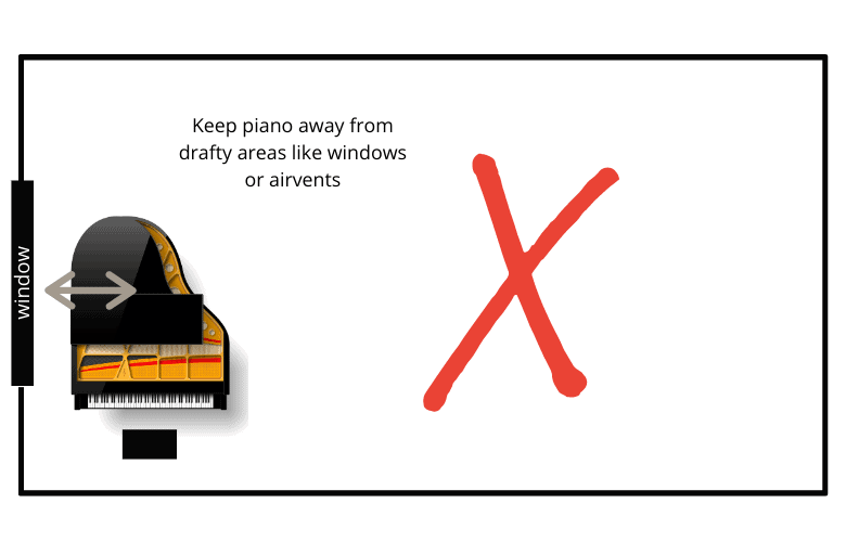 piano positioned near window is bad