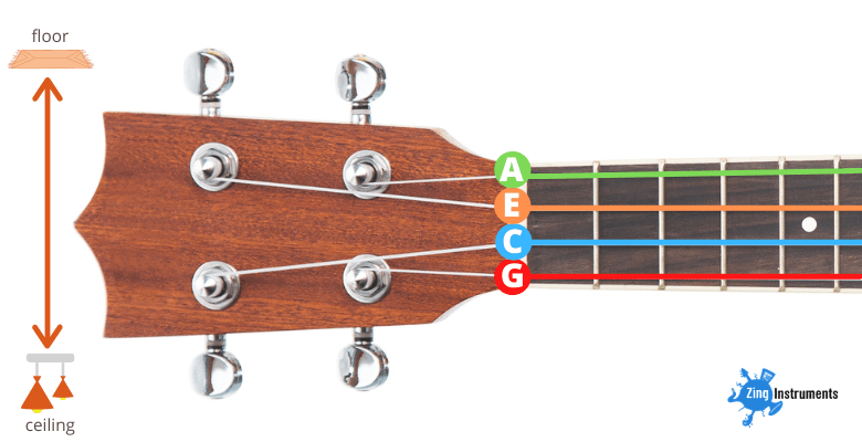 ukulele string notes