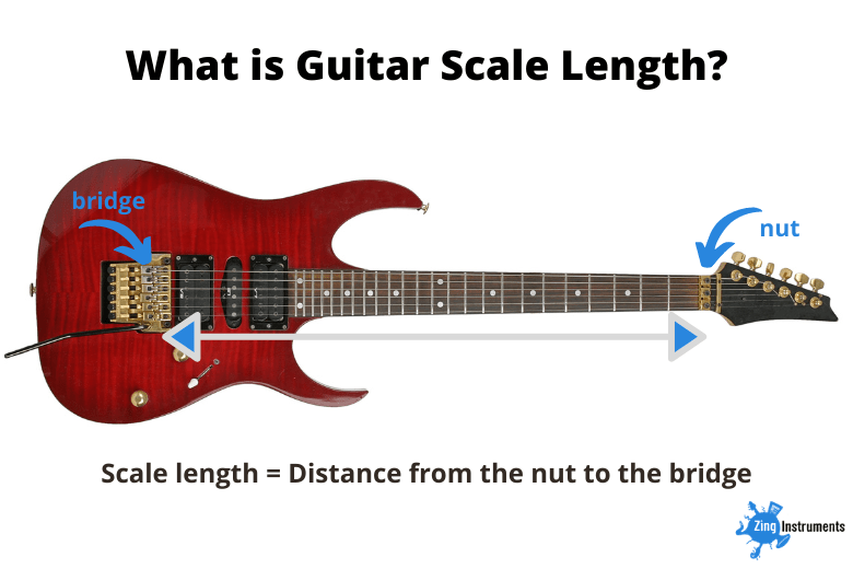 what is guitar scale length_
