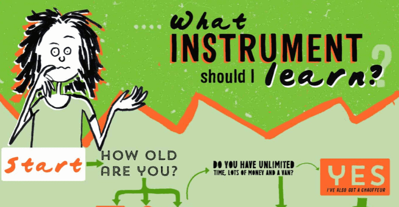 which instruments should I learn_